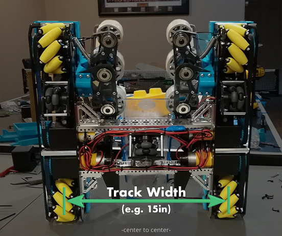 Track width is the distance from the center of one wheel to the center of the other