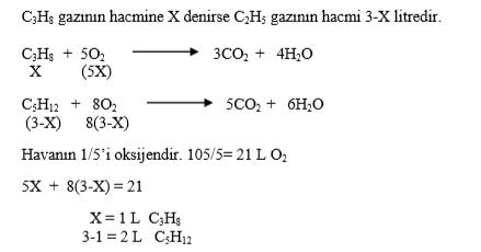 Alkanların Kimyasal Tepkimeleri